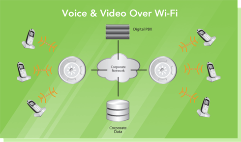 Voice Diagram
